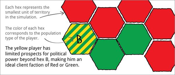 political-capital